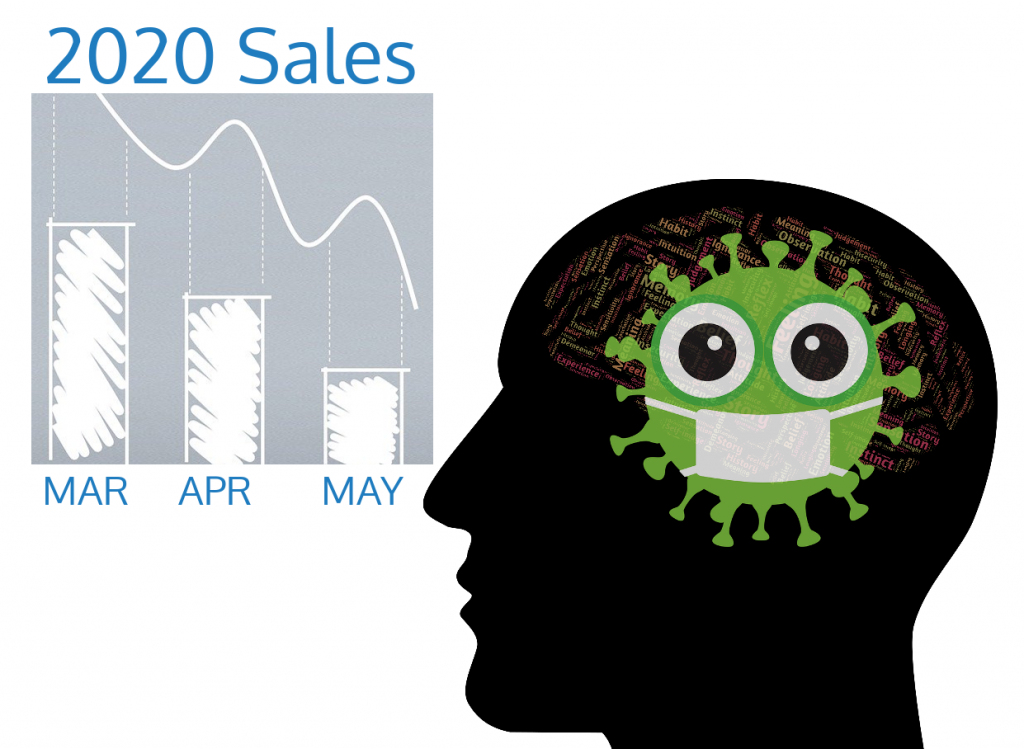 """dipping sales in March to May of 2020, with an """"obvious"""" COVID explainer in head only"""