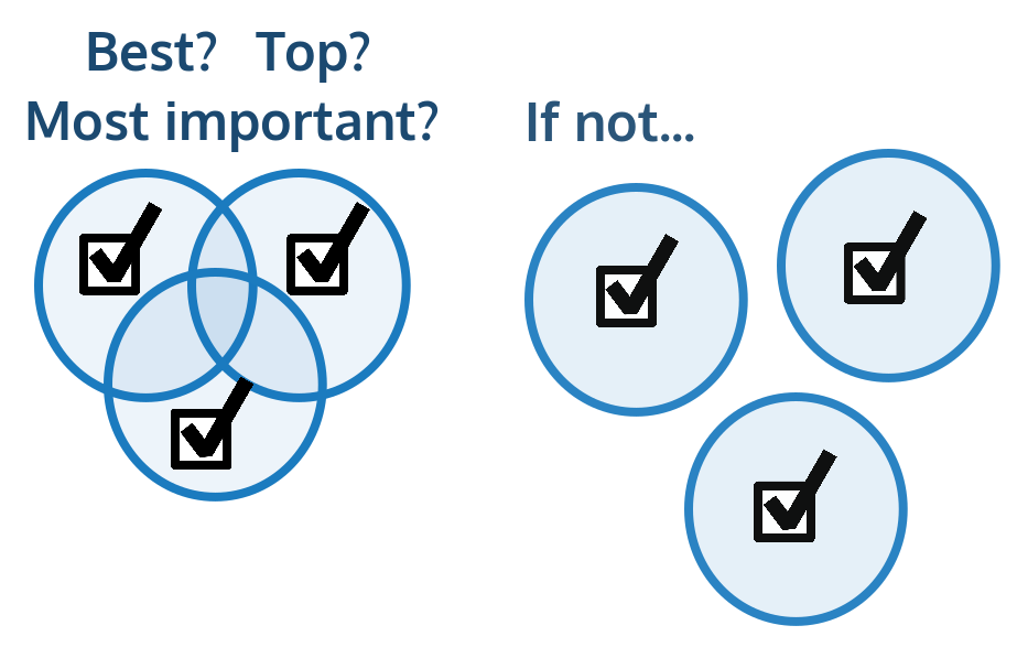 survey options may overlap for best, top, and most important-type questions, otherwise mutually exclusive
